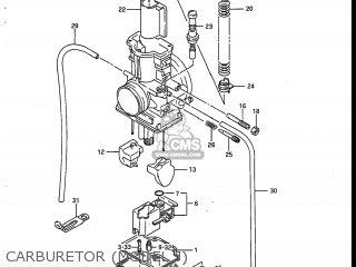 Suzuki RM125 1987 (H) USA (E03) parts lists and schematics