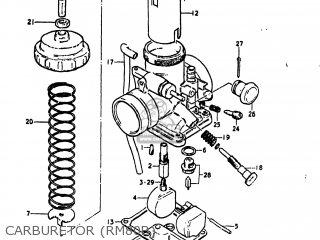 Suzuki Rm80 1977 (b) Usa (e03) parts list partsmanual