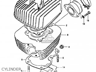 Suzuki RM80 1980 (T) USA (E03) parts lists and schematics