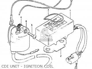 Suzuki Rm80 1982 (z) Usa (e03) parts list partsmanual