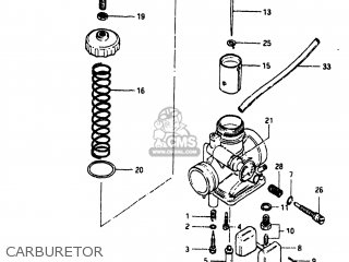 Suzuki SP125 1983 (D) USA (E03) parts lists and schematics