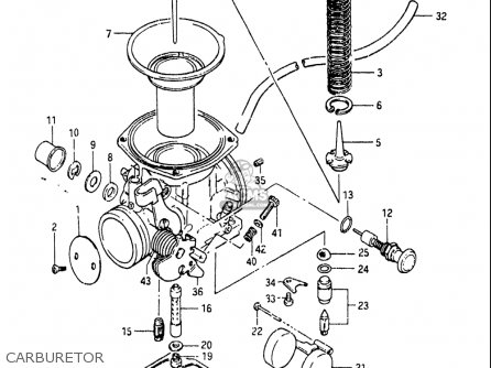 Kawasaki Ktm 400 Wiring Diagram. Diagram. Auto Wiring Diagram