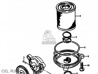 Suzuki Sp370 1978 (c) Usa (e03) parts list partsmanual