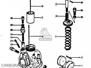 Suzuki TC100 1975 (M) USA (E03) parts lists and schematics