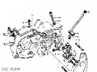 Suzuki TM75 1976 (A) USA (E03) parts lists and schematics