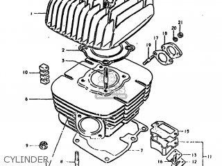 Suzuki TS100 1981 (X) USA (E03) parts lists and schematics