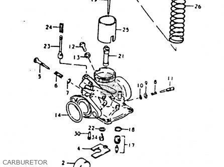 Suzuki Ts125 1979 (n) (e08 E13 E14 E24 E30 E31) parts list