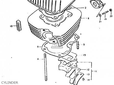 Suzuki TS50ERK 1981 (X) (E02 E16 E21 E22 E41) parts lists