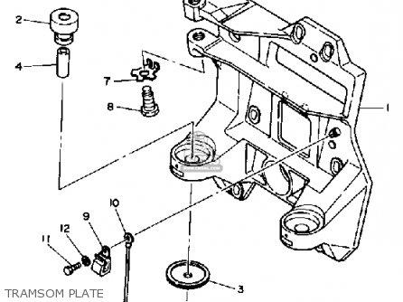 Yamaha Bolt Manual