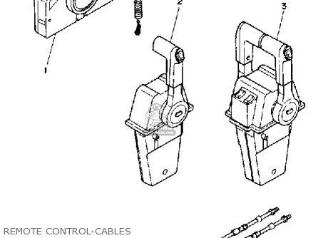 Yamaha 115/130 Etd 1990 parts list partsmanual partsfiche