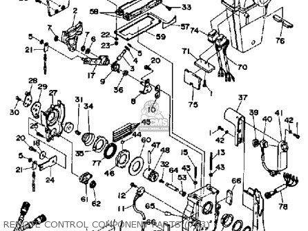 Yamaha 115ETH 1987 parts lists and schematics
