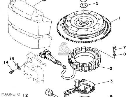 Yamaha 115/S115/130/L130TRU 1996 parts lists and schematics