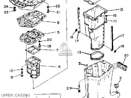 Yamaha 150 175 200 ETH 1987 parts lists and schematics