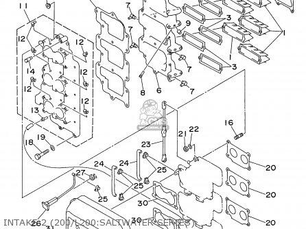 Yamaha 150/175/200/l150/l200 Tru 1996 parts list