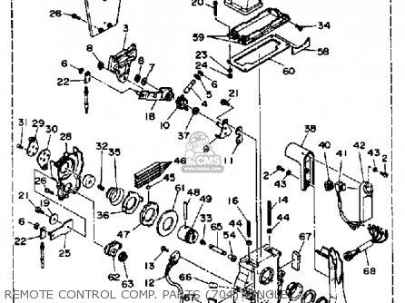 Yamaha 150/175/200TRP 1991 parts lists and schematics