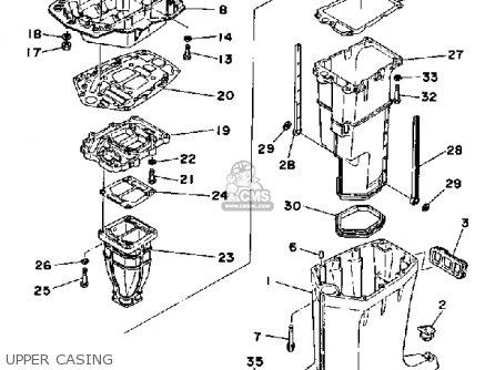 Yamaha 150F PRO V 1989 parts lists and schematics