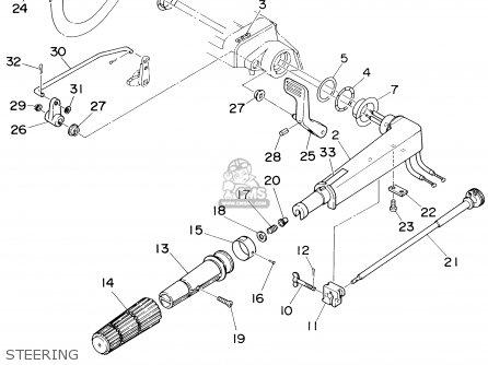 Yamaha 25MSH3A/30MSHA 2002 parts lists and schematics