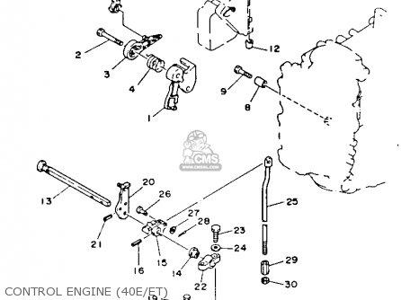 Yamaha 40(e/et) P 1990/1991 parts list partsmanual partsfiche