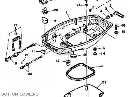 Yamaha 40K/EK/ETK 1985 parts lists and schematics