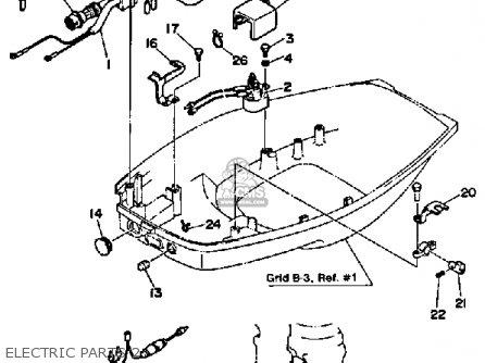 2002 Bmw 325ci Fuse Box 2000 BMW 540I Fuse Box Wiring