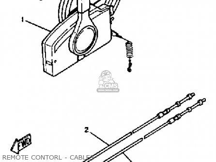 Yamaha 70 Etln 1984 parts list partsmanual partsfiche