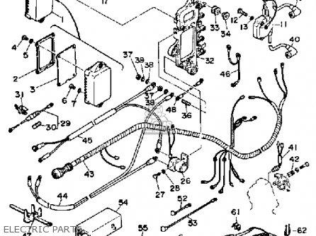 Yamaha 90ETF 1989 parts lists and schematics