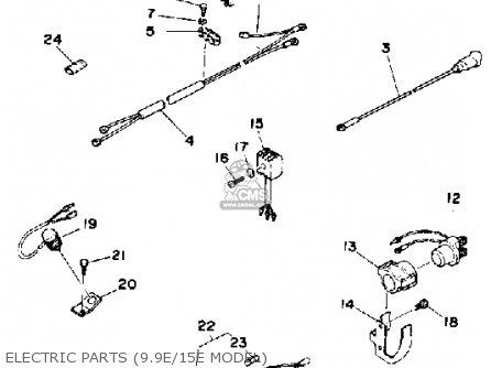 Yamaha 9.9d/15d 1990/1991 parts list partsmanual partsfiche