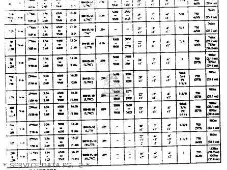 Yamaha 9.9M(E)HR/15M(E)HR 1993 parts lists and schematics
