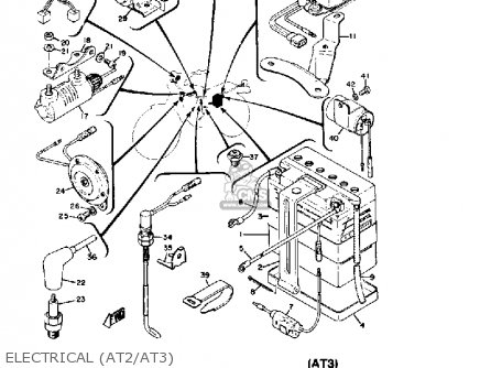 Yamaha At2 1972 Usa parts list partsmanual partsfiche