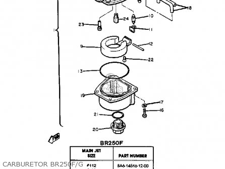 Yamaha Br250g Bravo 1982/1983 parts list partsmanual