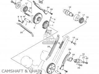 Yamaha BT1100 2004 5JN3 ENGLAND 1C5JN-300E1 parts lists