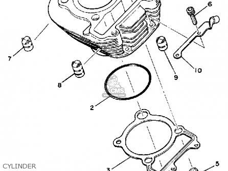 Yamaha BW200 BIG WHEEL 1985 (F) USA parts lists and schematics
