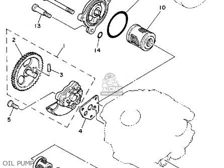 Yamaha BW200 BIG WHEEL 1986 (G) USA parts lists and schematics