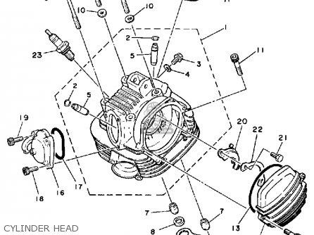 Yamaha BW200E BIG WHEEL 1986 (G) USA parts lists and