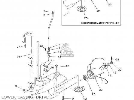 Yamaha C90/90TLRZ 2001 parts lists and schematics