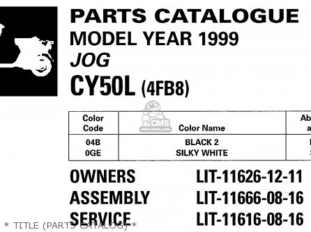 Yamaha CY50L 1999 parts lists and schematics