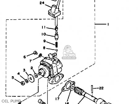 Yamaha DT100 1981 (B) USA parts lists and schematics