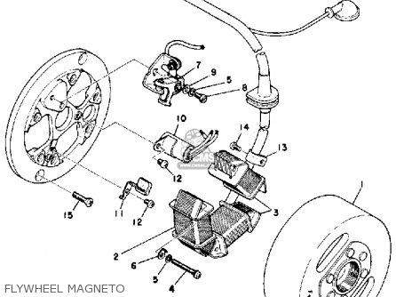 Yamaha DT175 1974 USA parts lists and schematics