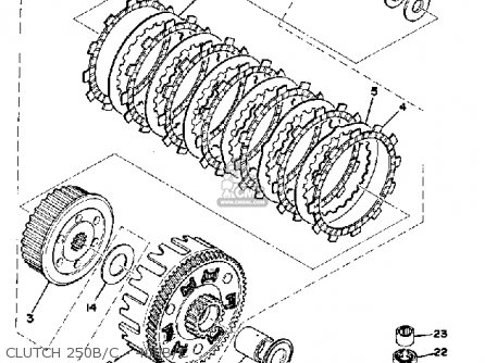 Yamaha DT250 1975 USA parts lists and schematics
