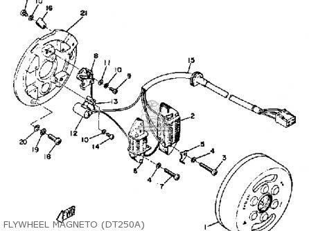 Yamaha Dt250a 1974 parts list partsmanual partsfiche