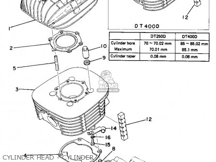 Yamaha Dt250d 1977 parts list partsmanual partsfiche