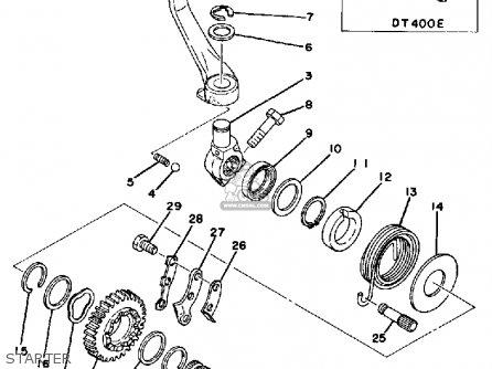 Yamaha DT400 1978 USA parts lists and schematics