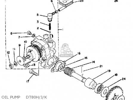 Yamaha Dt80 1981 (b) Usa parts list partsmanual partsfiche