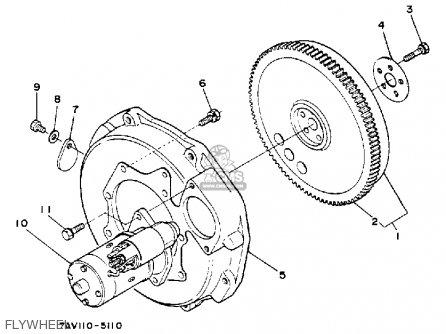 Yamaha EDL5500DVES GENERATOR parts lists and schematics