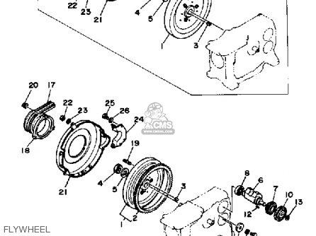 Yamaha Edy3000dv Generator parts list partsmanual partsfiche