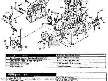 Yamaha Ef1800 Ef2600 Ef1200 Generator parts list