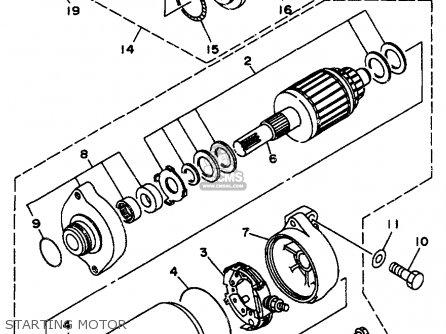 Yamaha EXT1100U/V/W 1996-1998 parts lists and schematics
