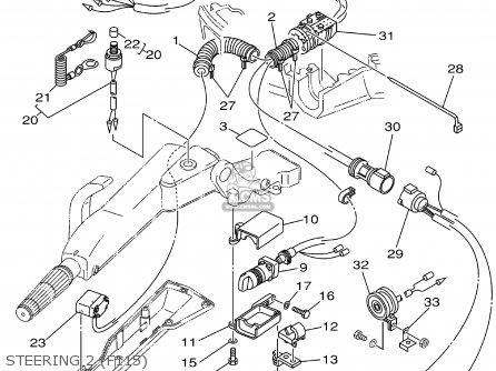 Yamaha F115TLRA/TXRA/LF115TXRA 2002 parts lists and schematics