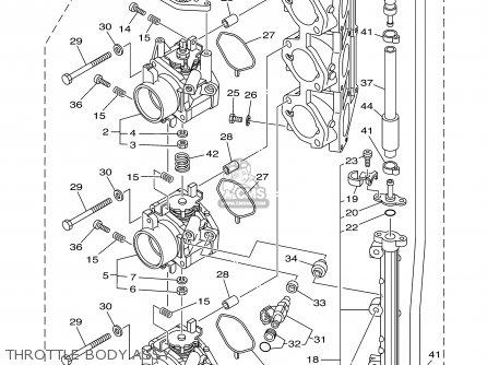 Yamaha F200/F225/LF200/LF225TXRB, F225/LF225TURB 2003