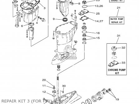 Yamaha F50tlrz/t50tlrz 2001 parts list partsmanual partsfiche